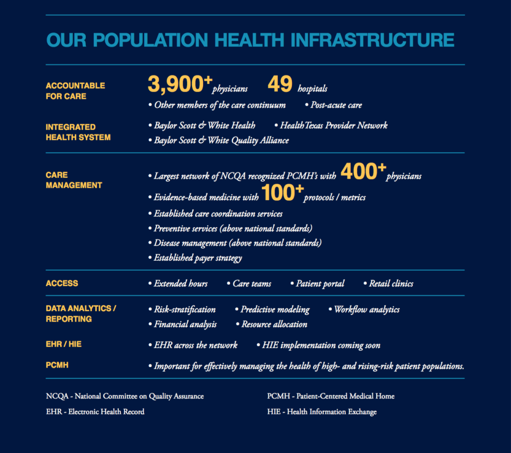 population health infrastructure